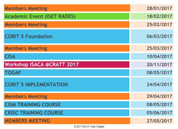 Evènements de l'ISACA Tunis Chapter en 2017